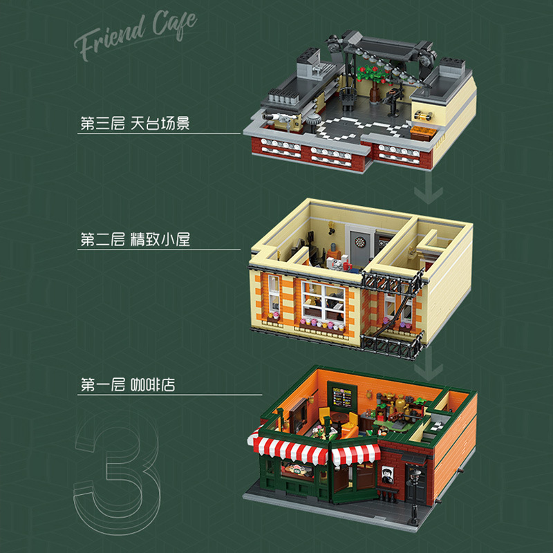 MOULDKING 16014 Central Perk Big Bang Theory Modular Friend Series with 4488 pieces
